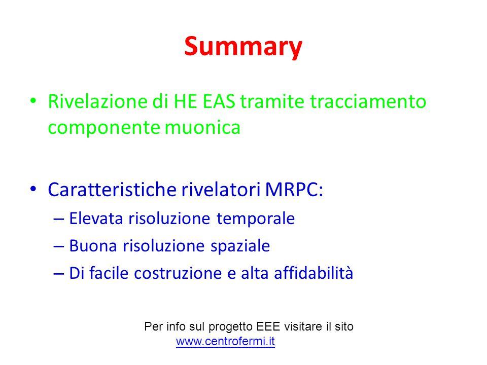 Coincidenze nel sito di Frascati/Grottaferrata