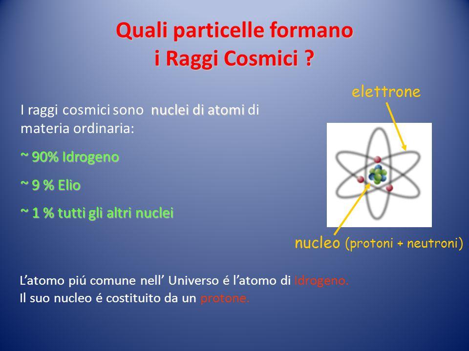 La scoperta delle particelle