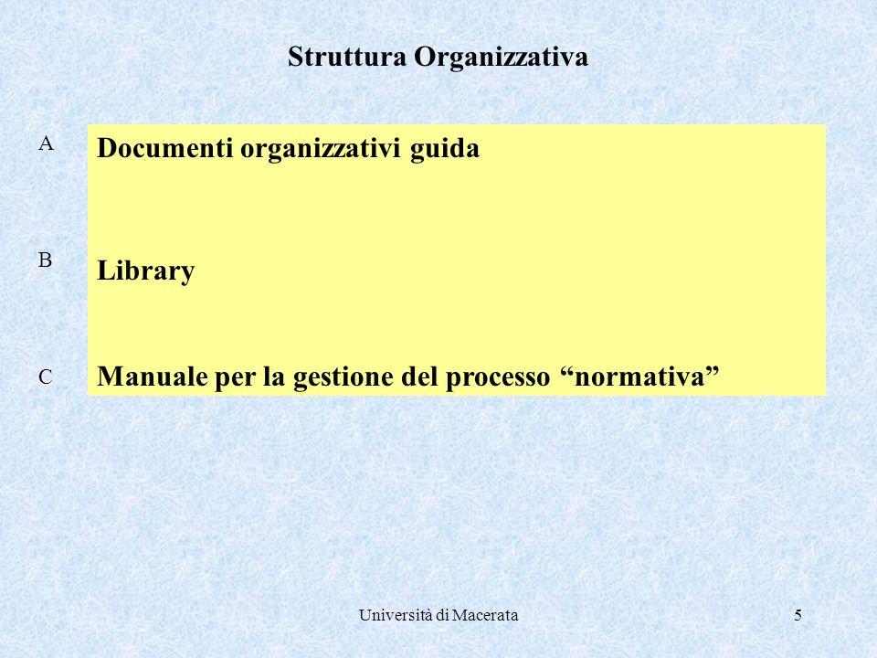 Università di Macerata5 Documenti organizzativi guida Library Manuale per la gestione del processo normativa Struttura Organizzativa A B C
