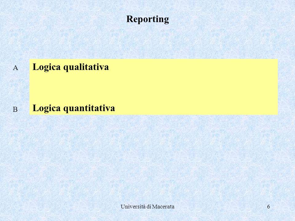 Università di Macerata6 Logica qualitativa Logica quantitativa Reporting A B