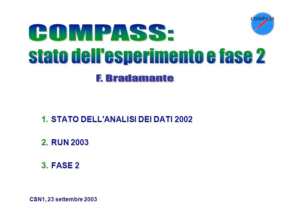 1.STATO DELL ANALISI DEI DATI 2002 2.RUN 2003 3.FASE 2 CSN1, 23 settembre 2003