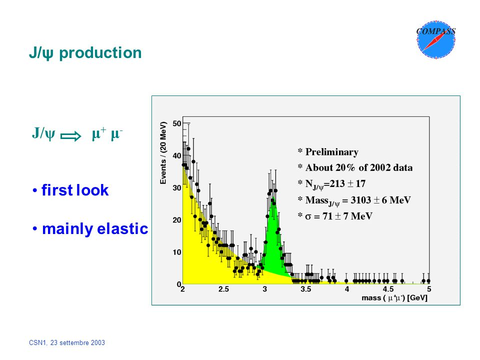 CSN1, 23 settembre 2003 J/ψ production J/ψ μ + μ - first look mainly elastic