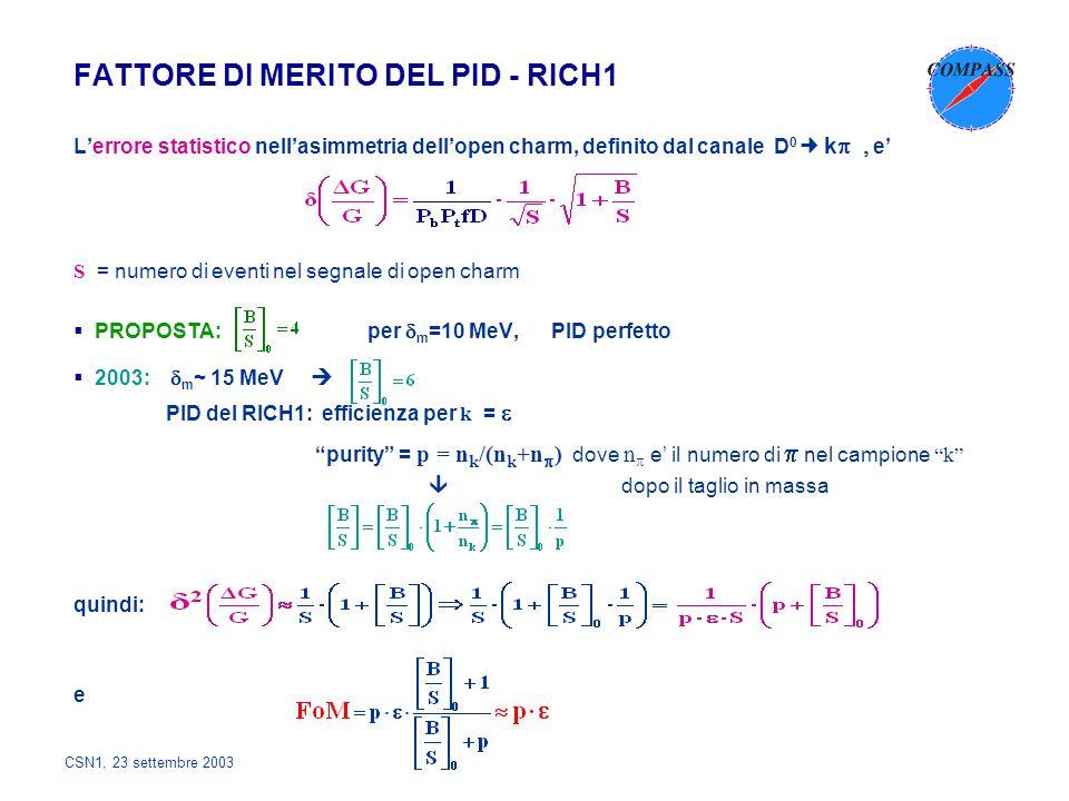 CSN1, 23 settembre 2003 FATTORE DI MERITO DEL PID - RICH1 L'errore statistico nell'asimmetria dell'open charm, definito dal canale D 0 k   e' S = numero di eventi nel segnale di open charm  PROPOSTA: per  m =10 MeV, PID perfetto  2003:  m ~ 15 MeV  PID del RICH1: efficienza per k =  purity = p = n k /(n k +n  ) dove n  e' il numero di  nel campione k  dopo il taglio in massa quindi: e