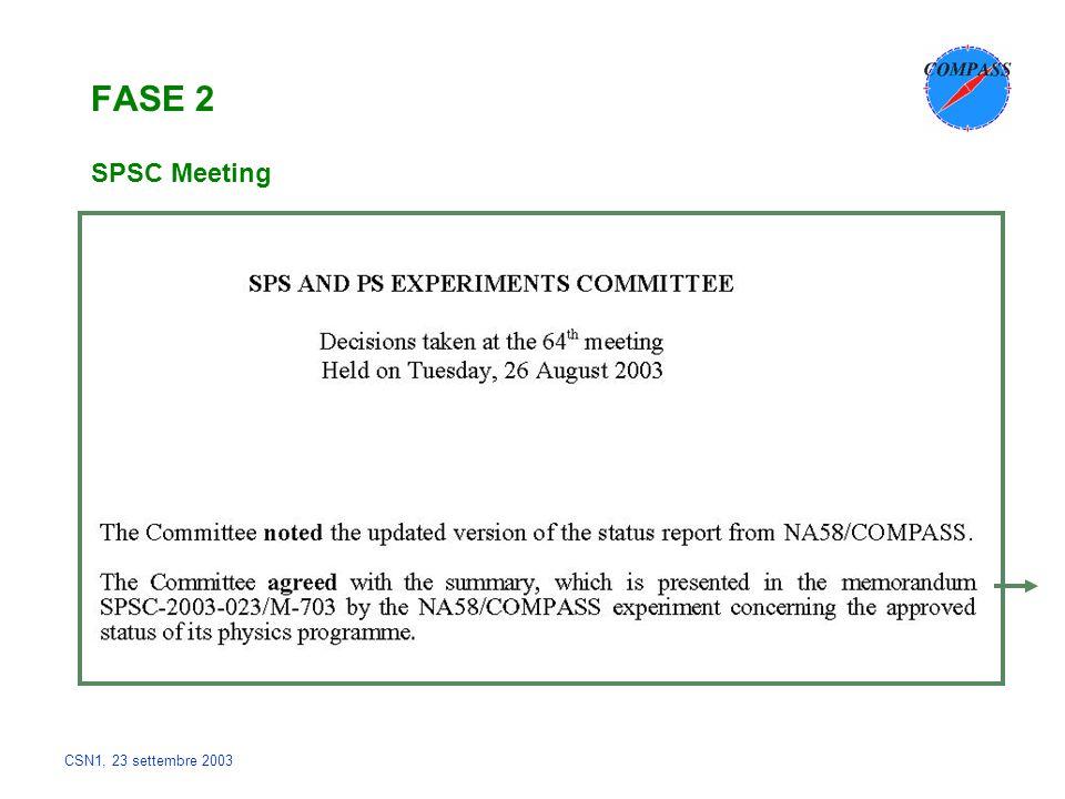 CSN1, 23 settembre 2003 FASE 2 SPSC Meeting