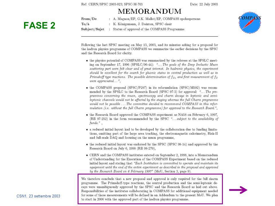CSN1, 23 settembre 2003 FASE 2