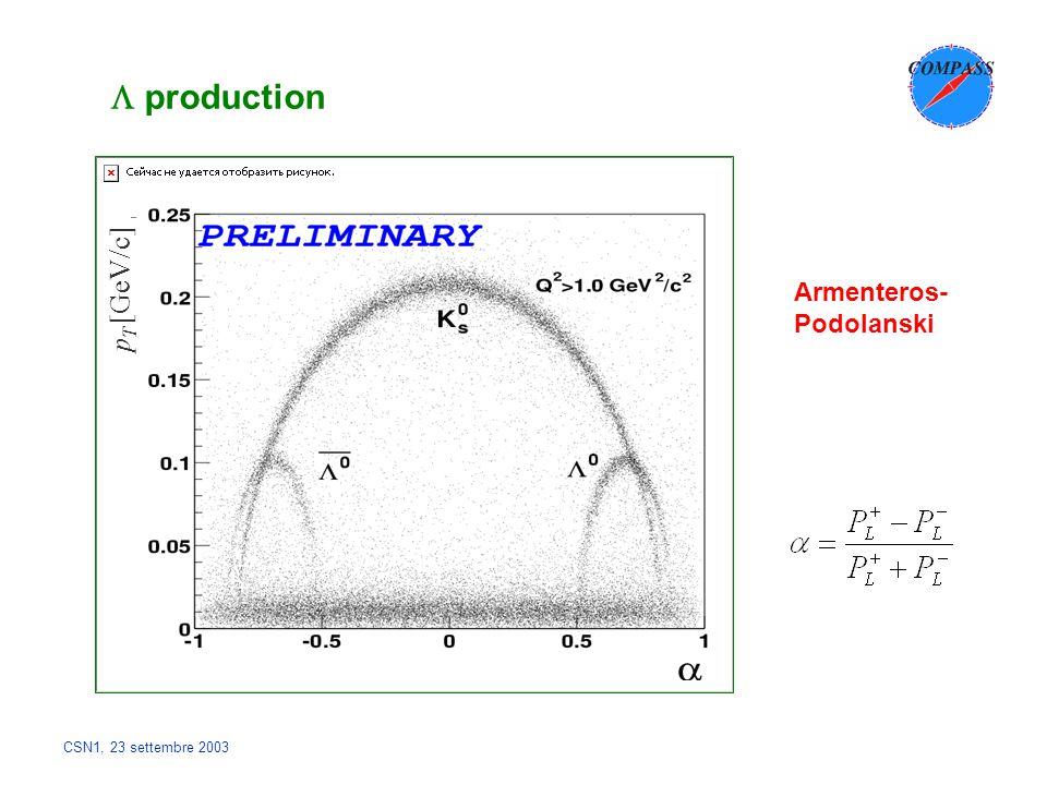 CSN1, 23 settembre 2003  production Armenteros- Podolanski p T [GeV/c]