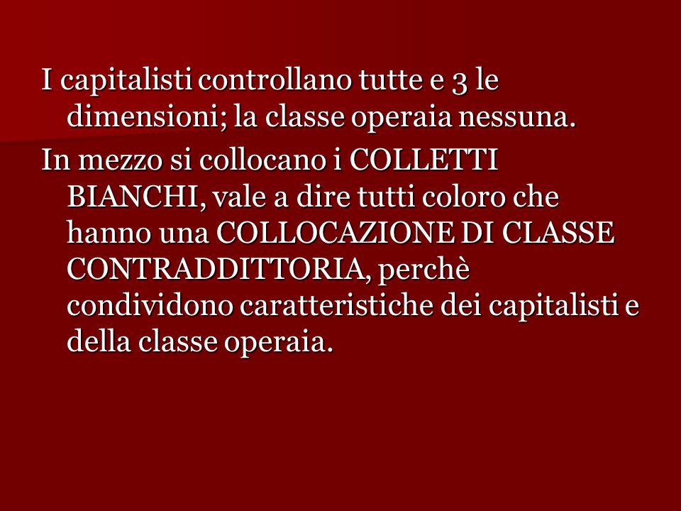 I capitalisti controllano tutte e 3 le dimensioni; la classe operaia nessuna. In mezzo si collocano i COLLETTI BIANCHI, vale a dire tutti coloro che h