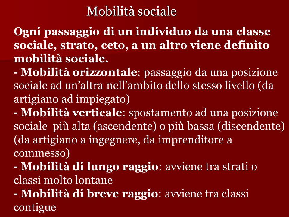 Mobilità sociale Ogni passaggio di un individuo da una classe sociale, strato, ceto, a un altro viene definito mobilità sociale. - Mobilità orizzontal