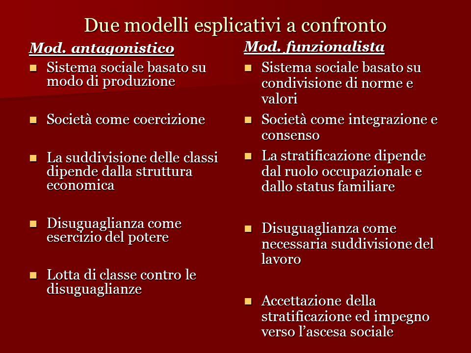 Due modelli esplicativi a confronto Mod. antagonistico Sistema sociale basato su modo di produzione Sistema sociale basato su modo di produzione Socie