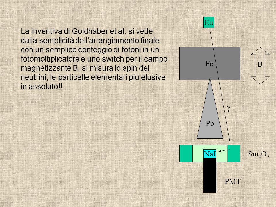 Eu Fe Pb Sm 2 O 3 NaI B PMT  La inventiva di Goldhaber et al. si vede dalla semplicità dell'arrangiamento finale: con un semplice conteggio di fotoni