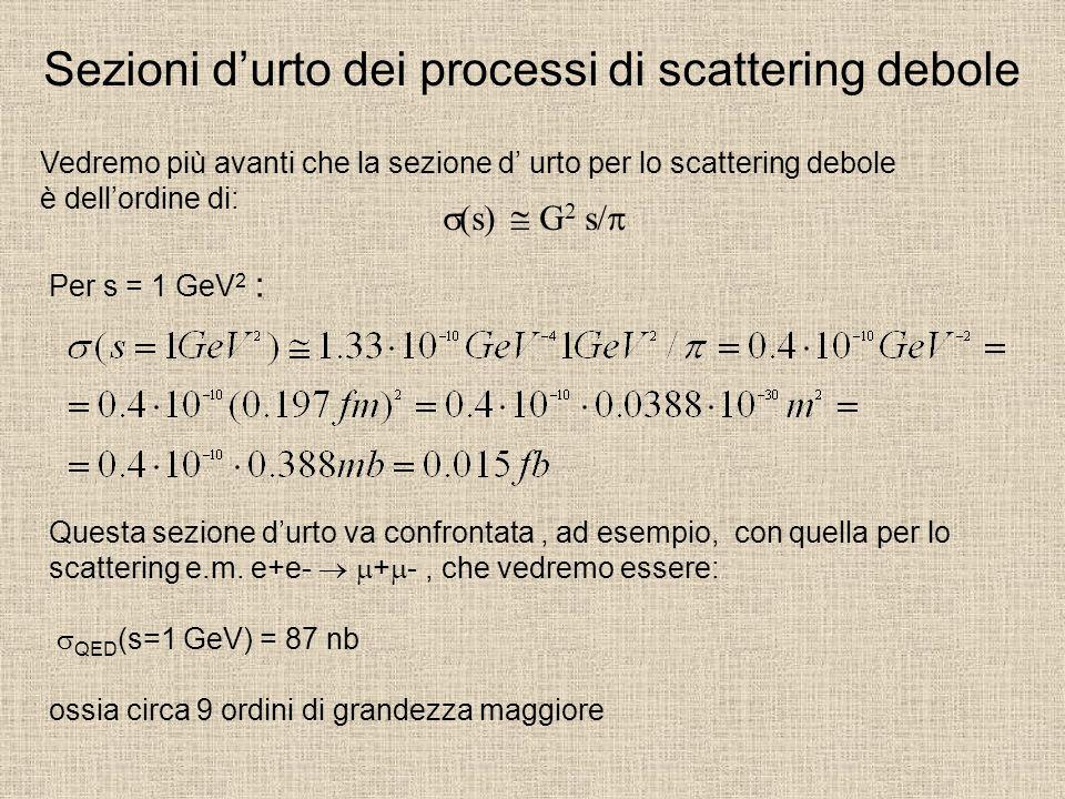 Sezioni d'urto dei processi di scattering debole Vedremo più avanti che la sezione d' urto per lo scattering debole è dell'ordine di:  (s)  G 2 s/ 