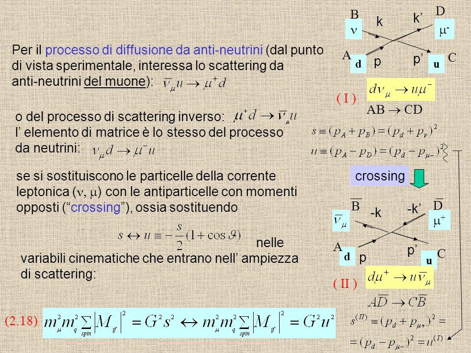 Per il processo di diffusione da anti-neutrini (dal punto di vista sperimentale, interessa lo scattering da anti-neutrini del muone): o del processo d