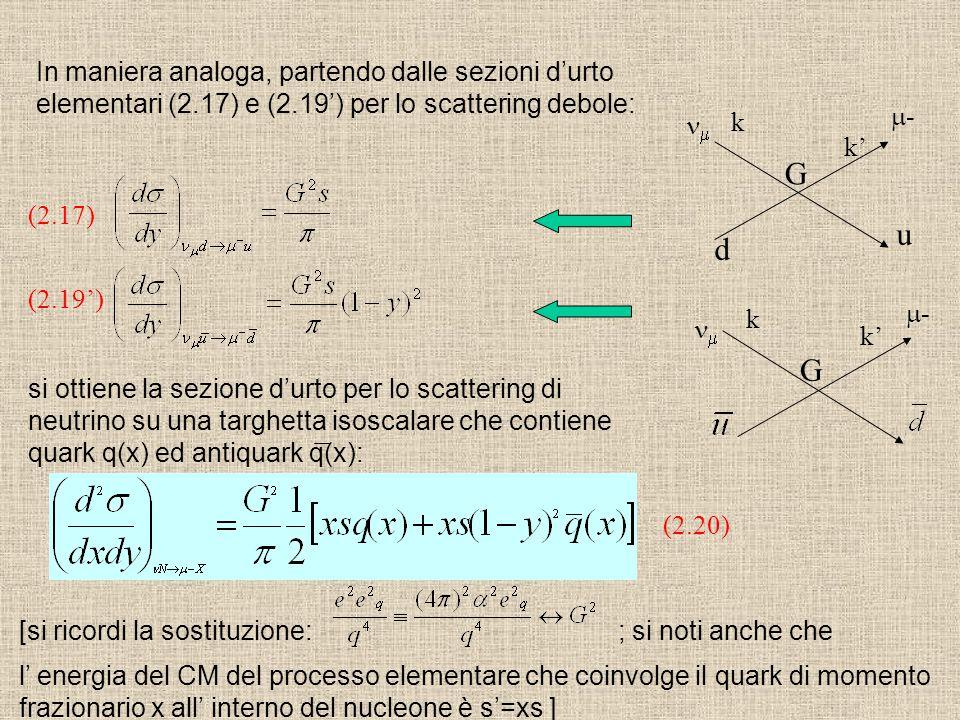 In maniera analoga, partendo dalle sezioni d'urto elementari (2.17) e (2.19') per lo scattering debole:  -- k k' d u G  -- k G (2.17) (2.19') si