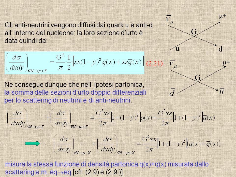 Gli anti-neutrini vengono diffusi dai quark u e anti-d all' interno del nucleone; la loro sezione d'urto è data quindi da: Ne consegue dunque che nell