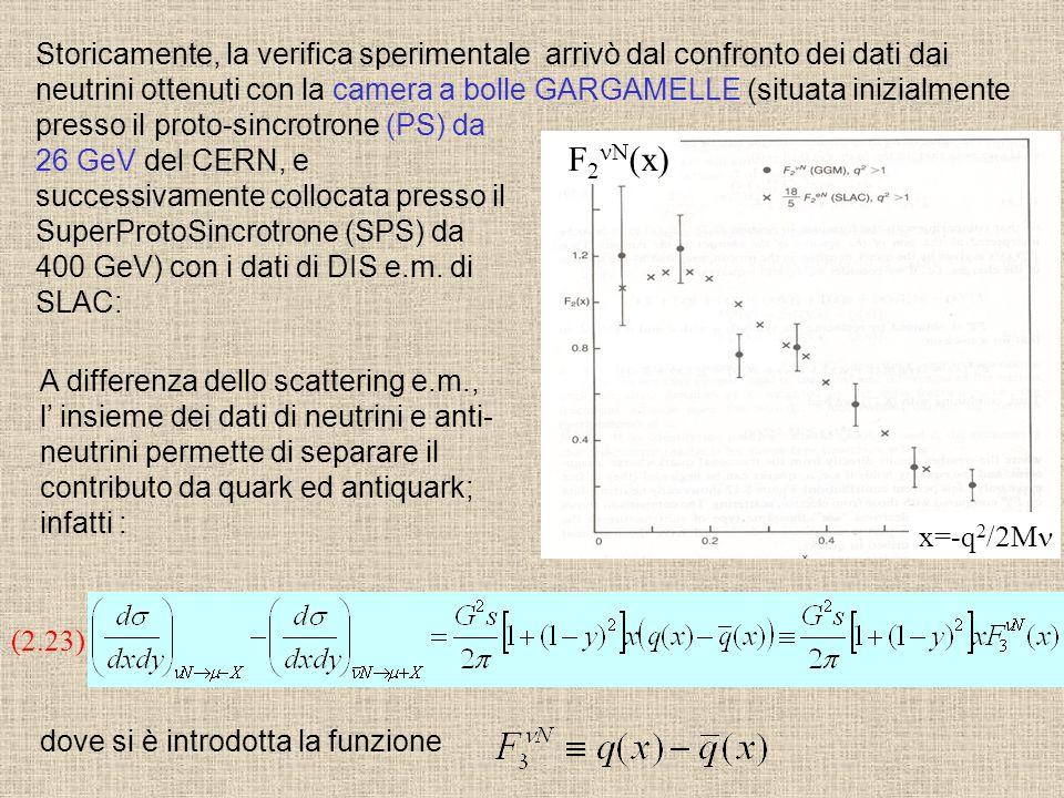 Storicamente, la verifica sperimentale arrivò dal confronto dei dati dai neutrini ottenuti con la camera a bolle GARGAMELLE (situata inizialmente pres