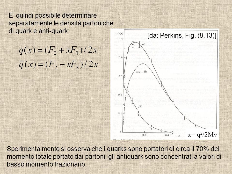 E' quindi possibile determinare separatamente le densità partoniche di quark e anti-quark: Sperimentalmente si osserva che i quarks sono portatori di