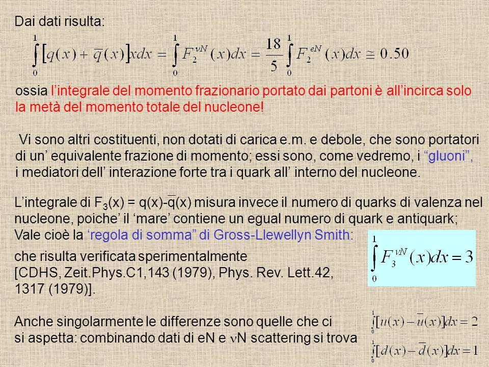 Dai dati risulta: ossia l'integrale del momento frazionario portato dai partoni è all'incirca solo la metà del momento totale del nucleone! Vi sono al