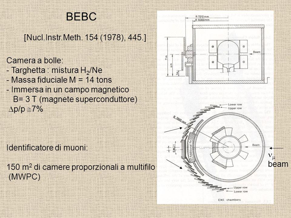 BEBC Camera a bolle: - Targhetta : mistura H 2 /Ne - Massa fiduciale M = 14 tons - Immersa in un campo magnetico B= 3 T (magnete superconduttore)  p/