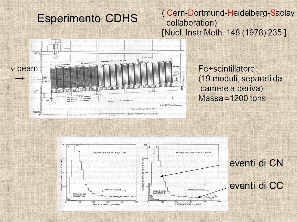 Esperimento CDHS ( Cern-Dortmund-Heidelberg-Saclay collaboration) [Nucl. Instr.Meth. 148 (1978) 235 ] Fe+scintillatore; (19 moduli, separati da camere