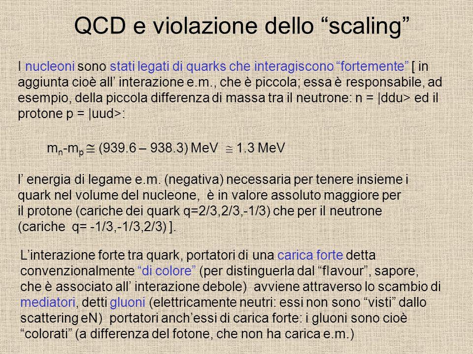 """QCD e violazione dello """"scaling"""" I nucleoni sono stati legati di quarks che interagiscono """"fortemente"""" [ in aggiunta cioè all' interazione e.m., che è"""