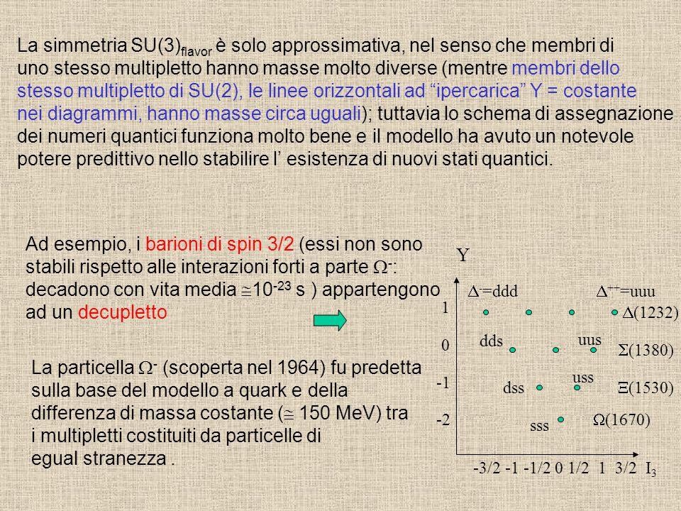 La simmetria SU(3) flavor è solo approssimativa, nel senso che membri di uno stesso multipletto hanno masse molto diverse (mentre membri dello stesso