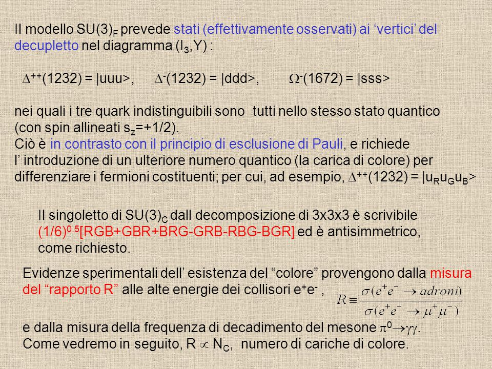 Il modello SU(3) F prevede stati (effettivamente osservati) ai 'vertici' del decupletto nel diagramma (I 3,Y) :  ++ (1232) = |uuu>,  - (1232)