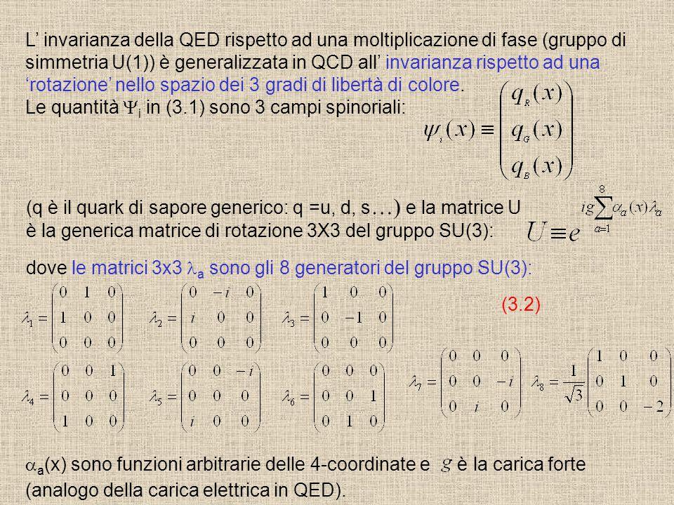 L' invarianza della QED rispetto ad una moltiplicazione di fase (gruppo di simmetria U(1)) è generalizzata in QCD all' invarianza rispetto ad una 'rot