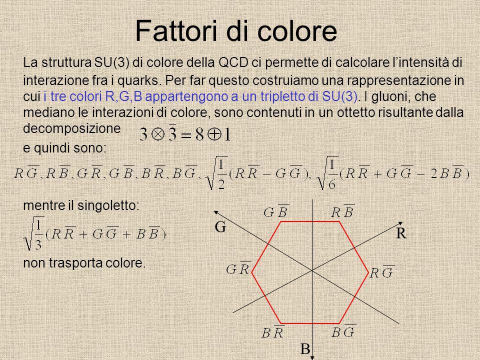 Fattori di colore La struttura SU(3) di colore della QCD ci permette di calcolare l'intensità di interazione fra i quarks. Per far questo costruiamo u