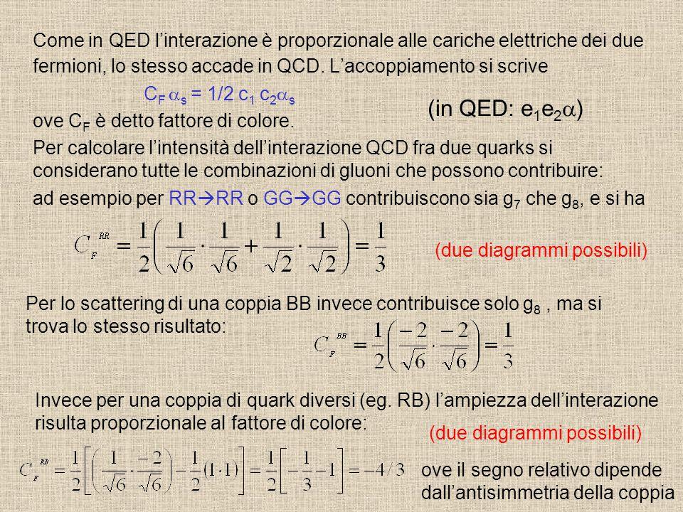 Come in QED l'interazione è proporzionale alle cariche elettriche dei due fermioni, lo stesso accade in QCD. L'accoppiamento si scrive C F  s = 1/2 c