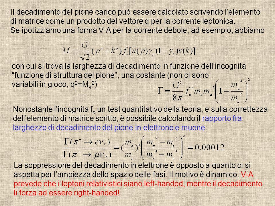Il decadimento del pione carico può essere calcolato scrivendo l'elemento di matrice come un prodotto del vettore q per la corrente leptonica. Se ipot