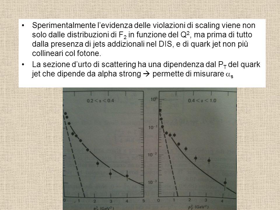 Sperimentalmente l'evidenza delle violazioni di scaling viene non solo dalle distribuzioni di F 2 in funzione del Q 2, ma prima di tutto dalla presenz