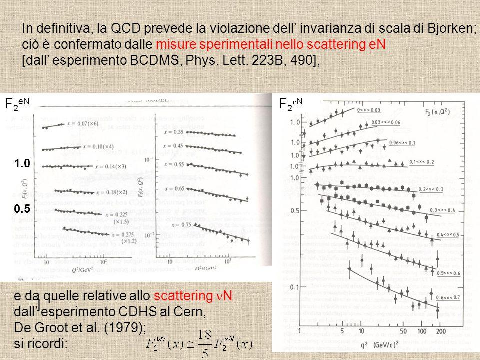 In definitiva, la QCD prevede la violazione dell' invarianza di scala di Bjorken; ciò è confermato dalle misure sperimentali nello scattering eN [dall