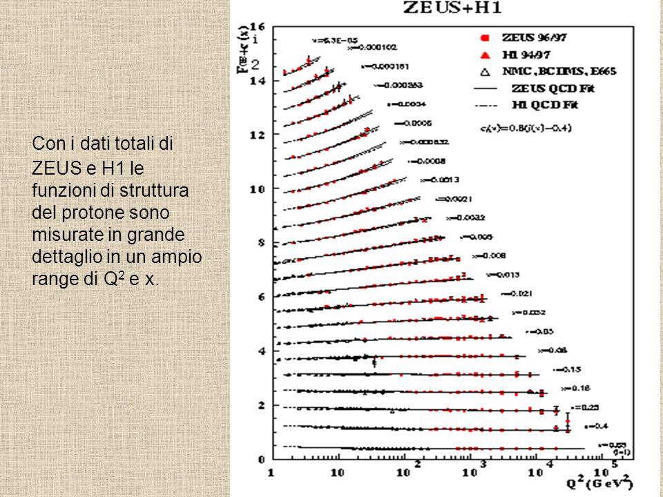 Con i dati totali di ZEUS e H1 le funzioni di struttura del protone sono misurate in grande dettaglio in un ampio range di Q 2 e x.