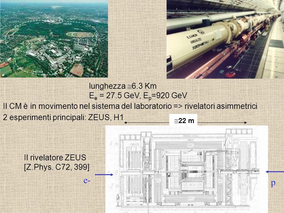 lunghezza  6.3 Km E e = 27.5 GeV, E p =920 GeV 2 esperimenti principali: ZEUS, H1 Il CM è in movimento nel sistema del laboratorio => rivelatori asim