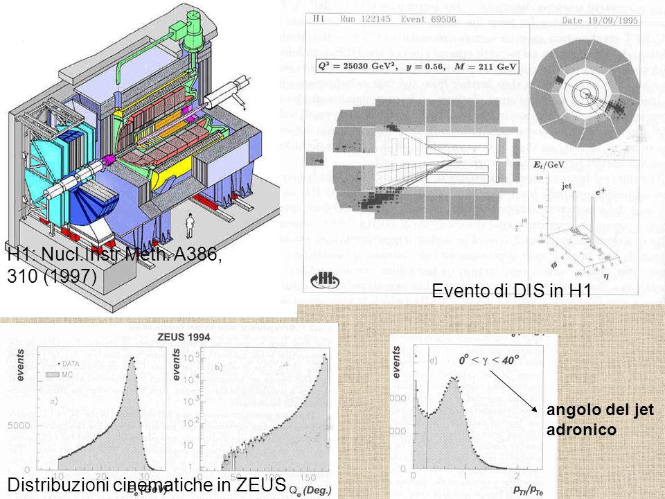 Evento di DIS in H1 H1: Nucl.Instr.Meth. A386, 310 (1997) Distribuzioni cinematiche in ZEUS angolo del jet adronico