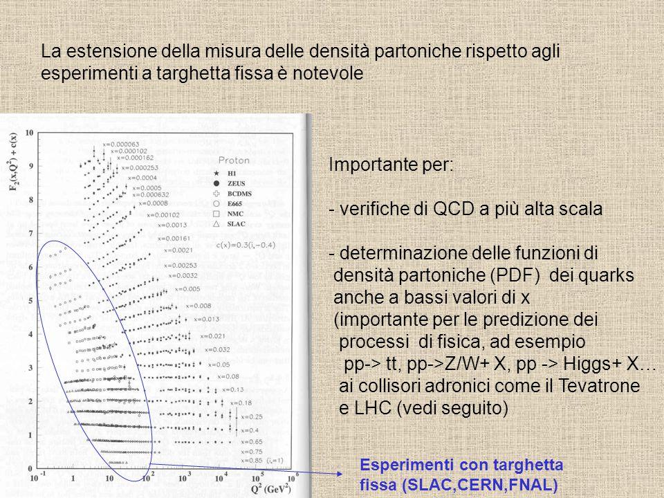 La estensione della misura delle densità partoniche rispetto agli esperimenti a targhetta fissa è notevole Importante per: - verifiche di QCD a più al