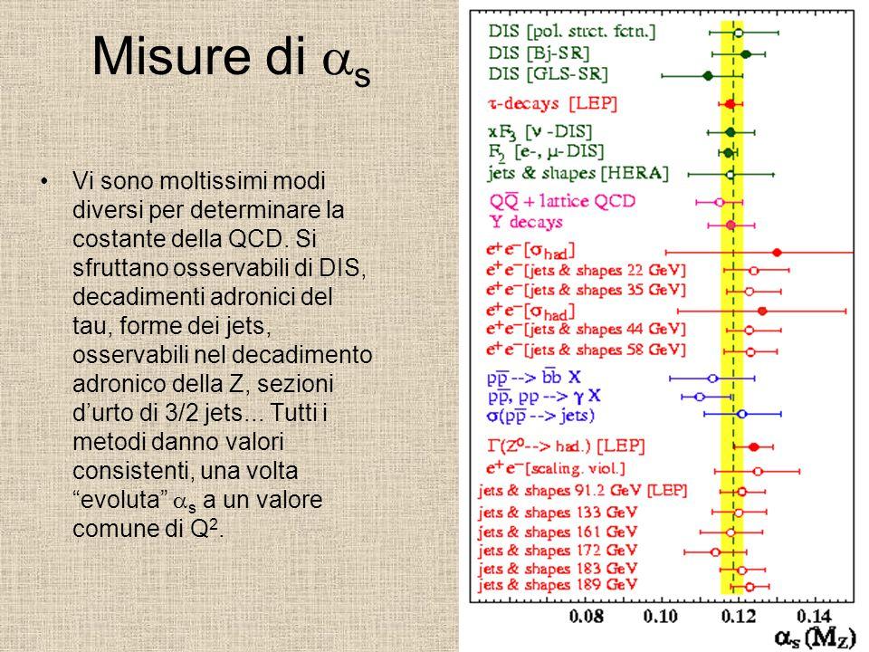 Misure di  s Vi sono moltissimi modi diversi per determinare la costante della QCD. Si sfruttano osservabili di DIS, decadimenti adronici del tau, fo