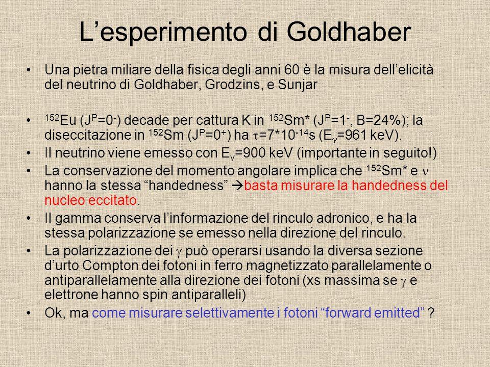 L'esperimento di Goldhaber Una pietra miliare della fisica degli anni 60 è la misura dell'elicità del neutrino di Goldhaber, Grodzins, e Sunjar 152 Eu