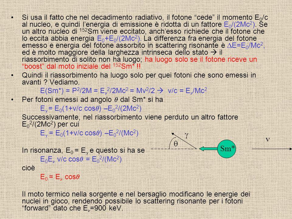 """Si usa il fatto che nel decadimento radiativo, il fotone """"cede"""" il momento E 0 /c al nucleo, e quindi l'energia di emissione è ridotta di un fattore E"""
