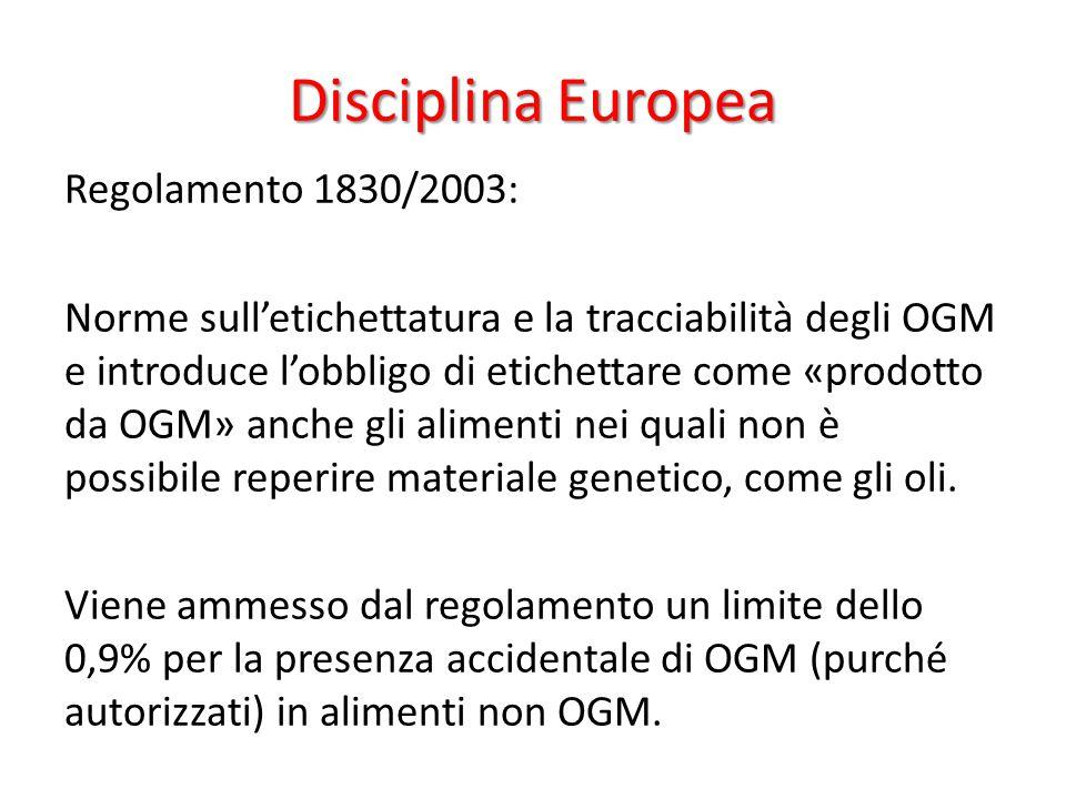Disciplina Europea Regolamento 1830/2003: Norme sull'etichettatura e la tracciabilità degli OGM e introduce l'obbligo di etichettare come «prodotto da