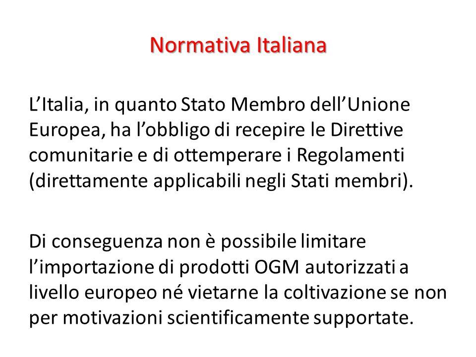 Normativa Italiana L'Italia, in quanto Stato Membro dell'Unione Europea, ha l'obbligo di recepire le Direttive comunitarie e di ottemperare i Regolame