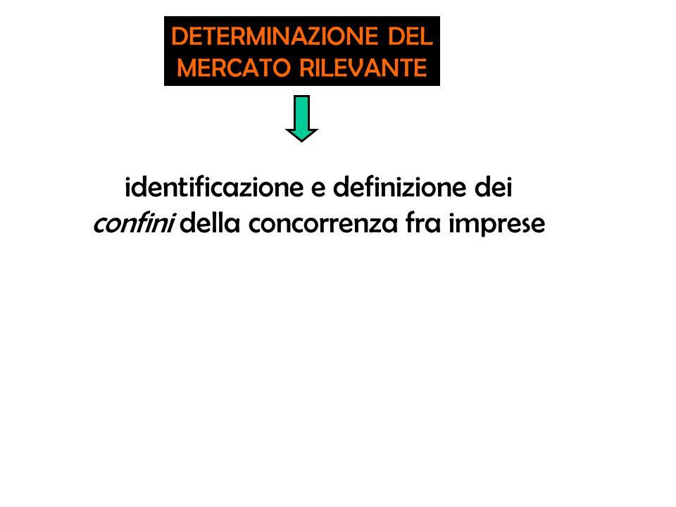 DETERMINAZIONE DEL MERCATO RILEVANTE identificazione e definizione dei confini della concorrenza fra imprese