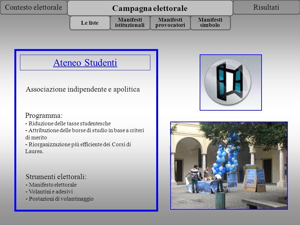 Contesto elettoraleRisultati Campagna elettorale Le liste Manifesti istituzionali Manifesti provocatori Manifesti simbolo Ateneo Studenti Programma: -