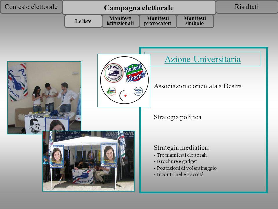 Contesto elettoraleRisultati Campagna elettorale Le liste Manifesti istituzionali Manifesti provocatori Manifesti simbolo Azione Universitaria Strateg