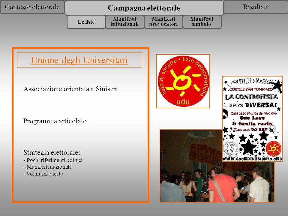 Contesto elettoraleRisultati Campagna elettorale Le liste Manifesti istituzionali Manifesti provocatori Manifesti simbolo Unione degli Universitari Pr