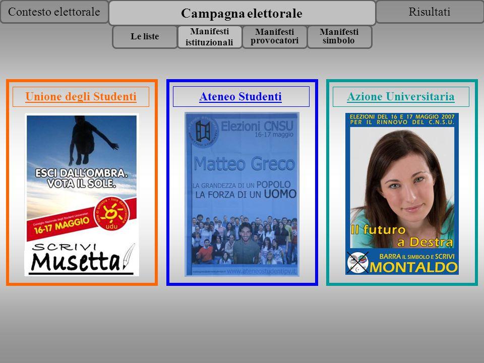 Contesto elettoraleRisultati Campagna elettorale Manifesti istituzionali Le liste Manifesti provocatori Manifesti simbolo Unione degli StudentiAteneo StudentiAzione Universitaria