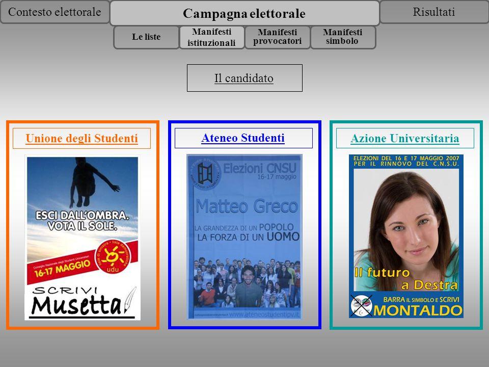 Contesto elettoraleRisultati Campagna elettorale Manifesti istituzionali Le liste Manifesti provocatori Manifesti simbolo Unione degli StudentiAteneo Studenti Azione Universitaria Il candidato