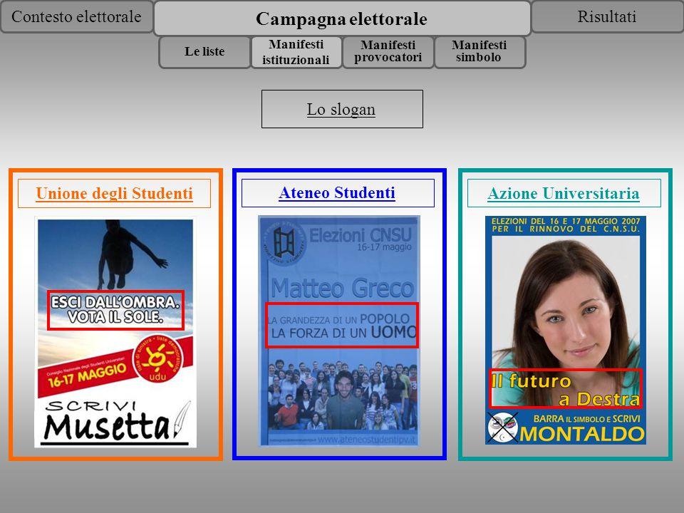 Contesto elettoraleRisultati Campagna elettorale Manifesti istituzionali Le liste Manifesti provocatori Manifesti simbolo Unione degli StudentiAteneo Studenti Azione Universitaria Lo slogan