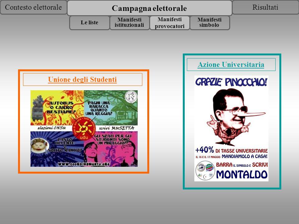 Manifesti istituzionali Contesto elettoraleRisultati Campagna elettorale Manifesti provocatori Le liste Manifesti simbolo Unione degli Studenti Azione