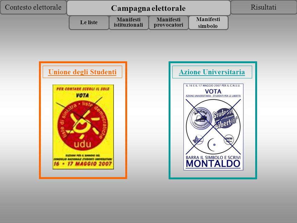 Manifesti istituzionali Contesto elettoraleRisultati Campagna elettorale Manifesti simbolo Le liste Manifesti provocatori Unione degli StudentiAzione Universitaria